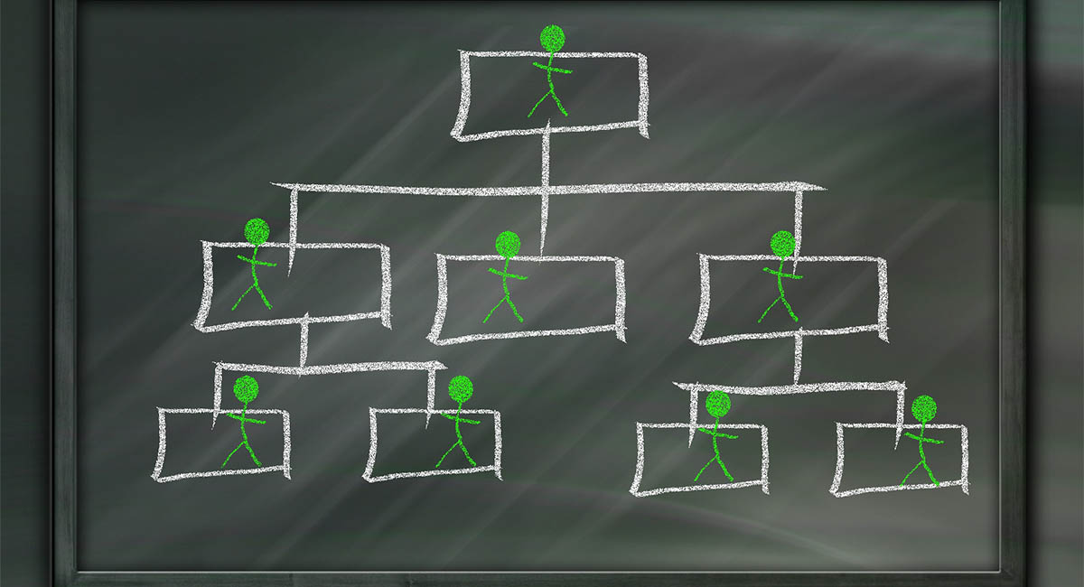 Organizational structure on blackboard with stick people