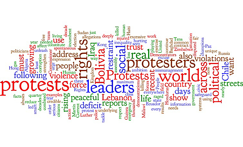 Word cloud of UN article about global protests